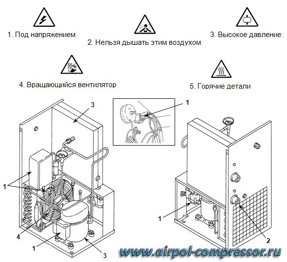 Airpol k5 инструкция